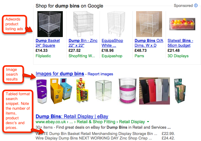 product listing ads, image results and tabled snippets in google