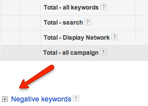 How to add negative keywords
